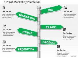 0714 4 P S Of Marketing Promotion Powerpoint Presentation Slide Template