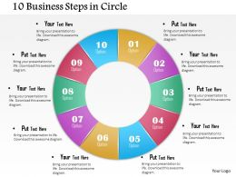 0714_business_consulting_10_business_steps_in_circle_powerpoint_slide_template_Slide01