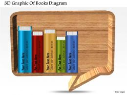 0714 Business Consulting 3D Graphic Of Books Diagram Powerpoint Slide Template