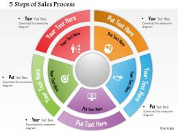 0714 Business Consulting 5 Steps Of Sales Process Powerpoint Slide Template