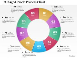 0714 Business Consulting 9 Staged Circle Process Chart Powerpoint Slide Template