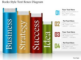 0714 Business Consulting Books Style Text Boxes Diagram Powerpoint Slide Template