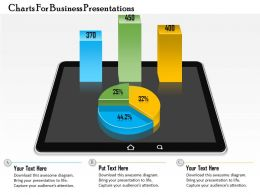 0714 Business Consulting Charts For Business Presentations Powerpoint Slide Template