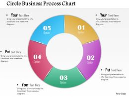 0714 Business Consulting Circle Business Process Chart Powerpoint Slide Template