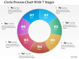 0714 Business Consulting Circle Process Chart With 7 Stages Powerpoint Slide Template