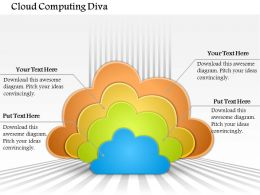 0714 Business Consulting Cloud Computing Diva Powerpoint Slide Template
