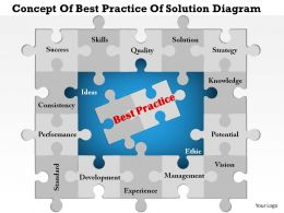 0714 Business Consulting Concept Of Best Practice Of Solution Diagram Powerpoint Slide Template