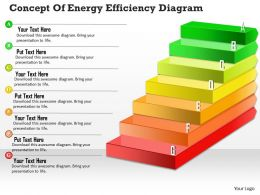 0714 Business Consulting Concept Of Energy Efficiency Diagram Powerpoint Slide Template