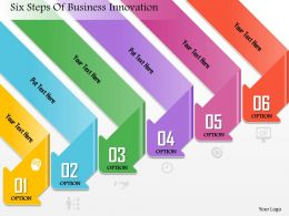 0714 Business Consulting Six Steps Of Business Innovation Powerpoint Slide Template