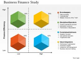 0714 Business Finance Study Powerpoint Presentation Slide Template