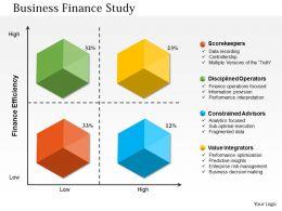 0714 Business Finance Study Powerpoint Presentation Slide Template