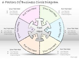 0714 Business Ppt Diagram 6 Factors Of Business Circle Diagram Powerpoint Template