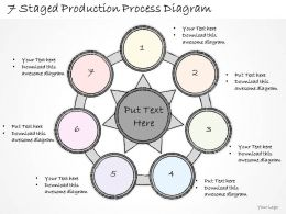 0714 Business Ppt Diagram 7 Staged Production Process Diagram Powerpoint Template