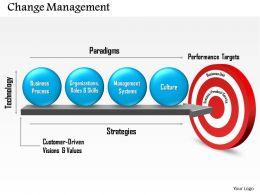 0714_change_management_powerpoint_presentation_slide_template_Slide01