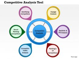 0714 Competitive Analysis Tool Powerpoint Presentation Slide Template