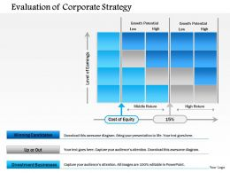 0714 Evaluation Of Corporate Strategy Powerpoint Presentation Slide Template