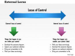 0714 External Locus Powerpoint Presentation Slide Template