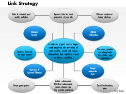 0714 Link Strategy Powerpoint Presentation Slide Template