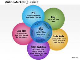 0714 Online Marketing Launch Powerpoint Presentation Slide Template