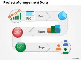 0714 Project Management Data Powerpoint Presentation Slide Template