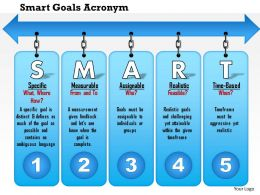 0714 Smart Goals Acronym Powerpoint Presentation Slide Template