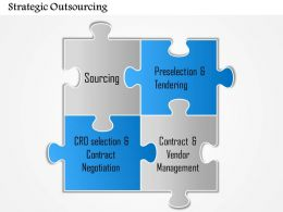 0714 Strategic Outsourcing Powerpoint Presentation Slide Template