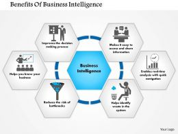0814 Benefits Of Business Intelligence Powerpoint Presentation Slide Template