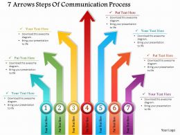 0814 Business Consulting 7 Arrows Steps Of Communication Process PowerPoint Slide Template