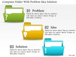 0814 Business Consulting Computer Folder With Problem Idea Solution Powerpoint Slide Template