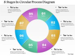 0814 Business Consulting Diagram 8 Stages In Circular Process Diagram Powerpoint Slide Template