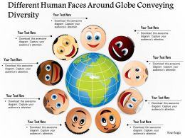 0814 Business Consulting Diagram Different Human Faces Around Globe Conveying Diversity Powerpoint Slide Template