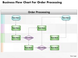 0814 Business Consulting Diagram Flow Chart For Order Processing Powerpoint Slide Template