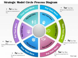 0814 Business consulting Diagram Strategic Model Circle Process Diagram Powerpoint Slide Template