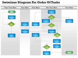 0814_business_consulting_diagram_swimlane_diagram_for_order_of_tasks_powerpoint_slide_template_Slide01