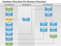 0814 Business consulting Diagram Swimlane Flowchart For Business Functions Powerpoint Slide Template