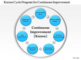 0814 Business Consulting Kaizen Cycle Diagram For Continuous Improvement PowerPoint Slide Template