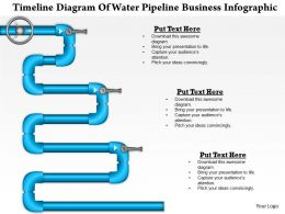 0814 Business Consulting Timeline Diagram Of Water Pipeline Business Infographic PowerPoint Slide Template