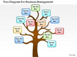 0814 Business Consulting Tree Diagram For Business Management PowerPoint Slide Template