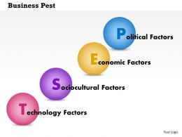 0814 Business Pest Powerpoint Presentation Slide Template