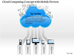 0814 Cloud Computing Concept With Mobile Devices Connected To Public Cloud Ppt Slides