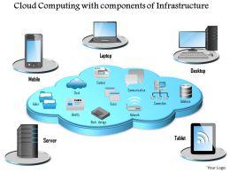 84085318 Style Technology 1 Cloud 1 Piece Powerpoint Presentation Diagram Infographic Slide