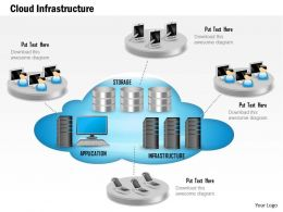 0814 Cloud Infrastructure Show With Application Storage And Servers And Mobile Devices Ppt Slides