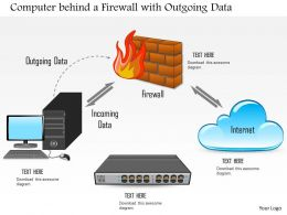 0814 Computer Behind A Firewall With Outgoing Data And Network Switch Ppt Slides