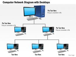 0814 Computer Network Diagram With Desktops Connected Using Ethernet Ppt Slides