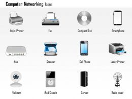 0814 Computer Networking Icons Printer Fax Smartphone Hub Scanner Webcam Server Ppt Slides