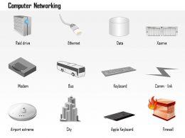 0814 Computer Networking Raid Drive Ethernet Modem Keyboard Keyboard Firewall Ppt Slides