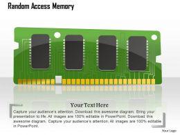 0814_computer_ram_random_access_memory_card_icon_storage_device_ppt_slides_Slide01