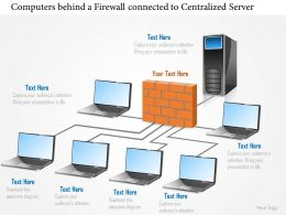 0814 Computers Behind A Firewall Connected To A Centralized Server Ppt Slides