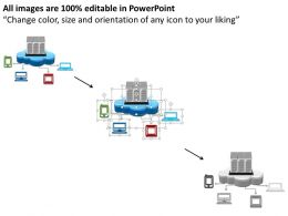0814 Data Center With Servers As A Cloud Connected To Devices Mobile Tables Desktop Ppt Slides