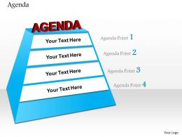 0814 Four Staged Pyramid To For Agenda